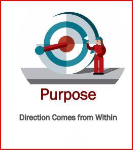 Purpose 1.JPG