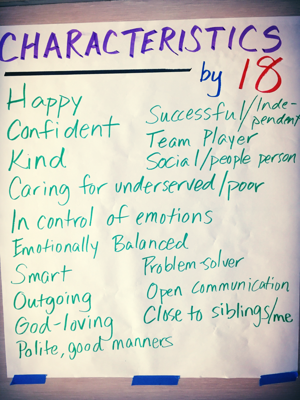 In the first session, we build this list as a tool for reflection: Do my actions lead to my desired outcome?