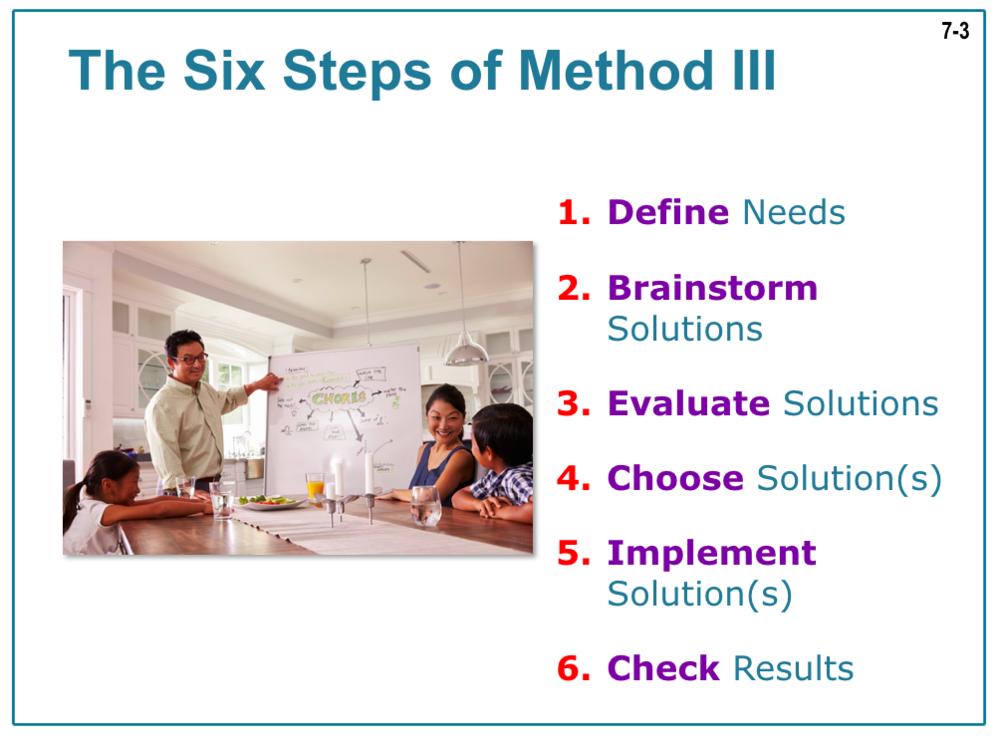 Method I is authoritarian and Method II is permissive; Method III is democratic and the P.ET. way.