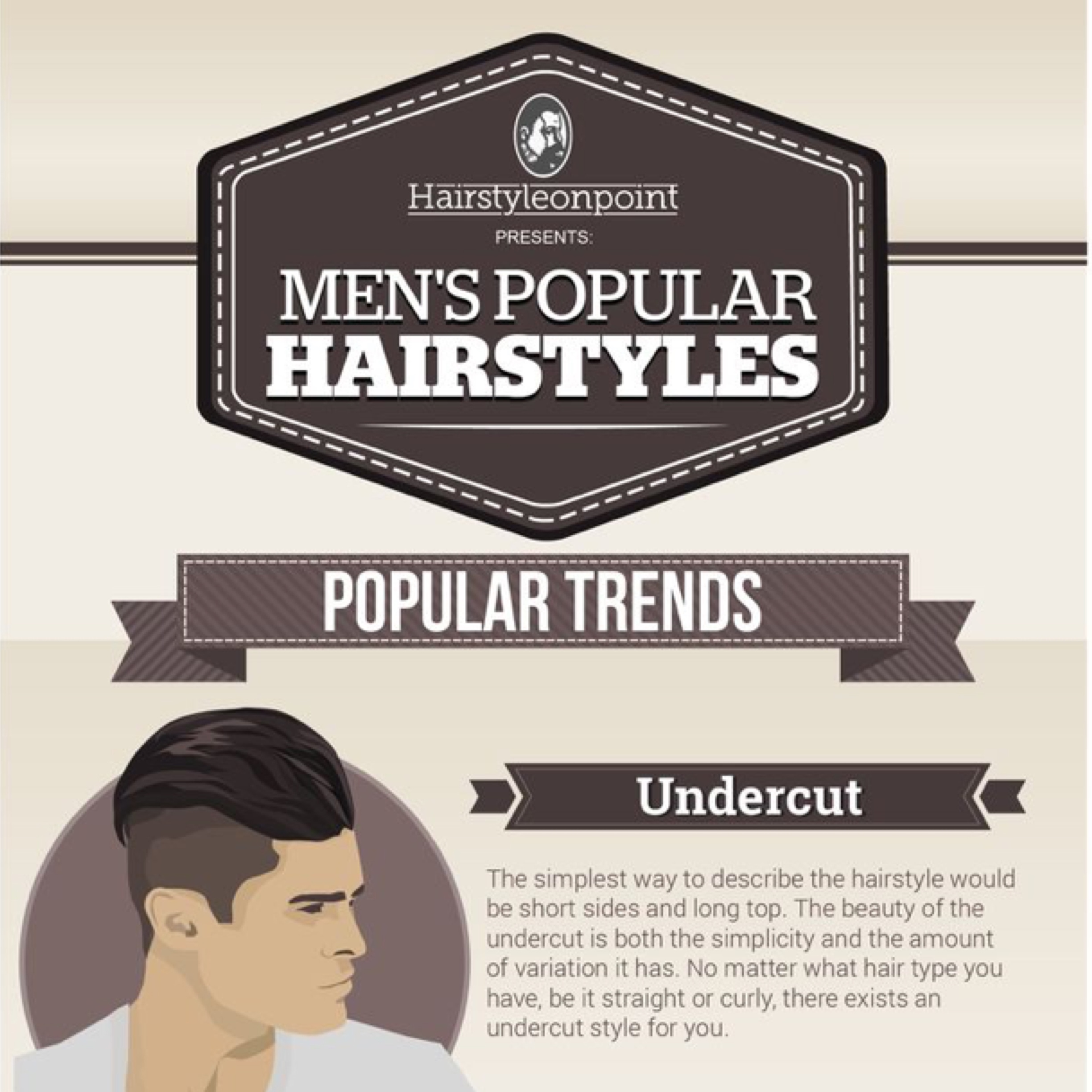 Infographic Mens Popular Hairstyles Tez Trends