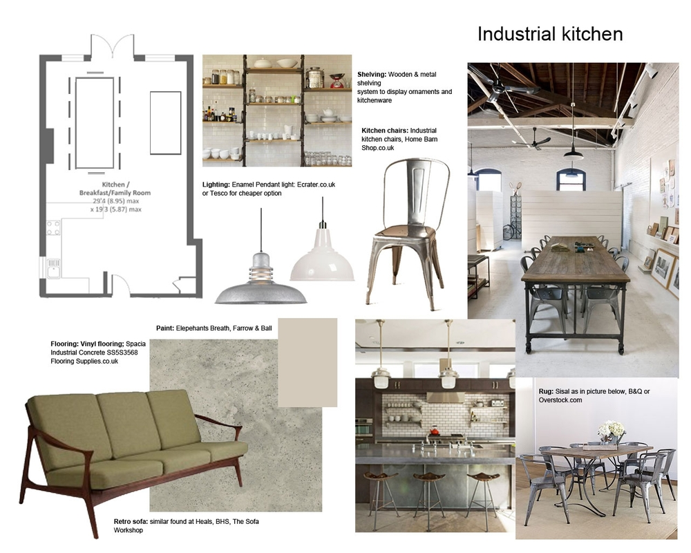 Industrial sky high renders for Office interior layout design guide