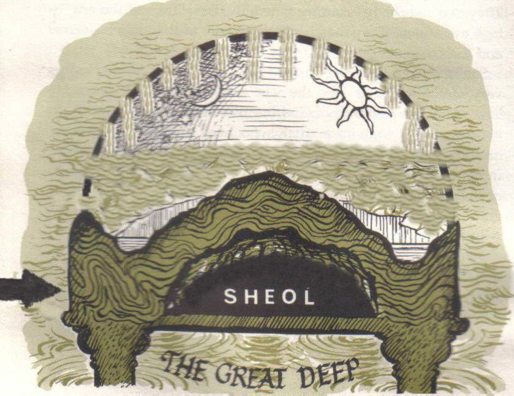 "Ancient Jewish tradition only knew of ""Sheol"""