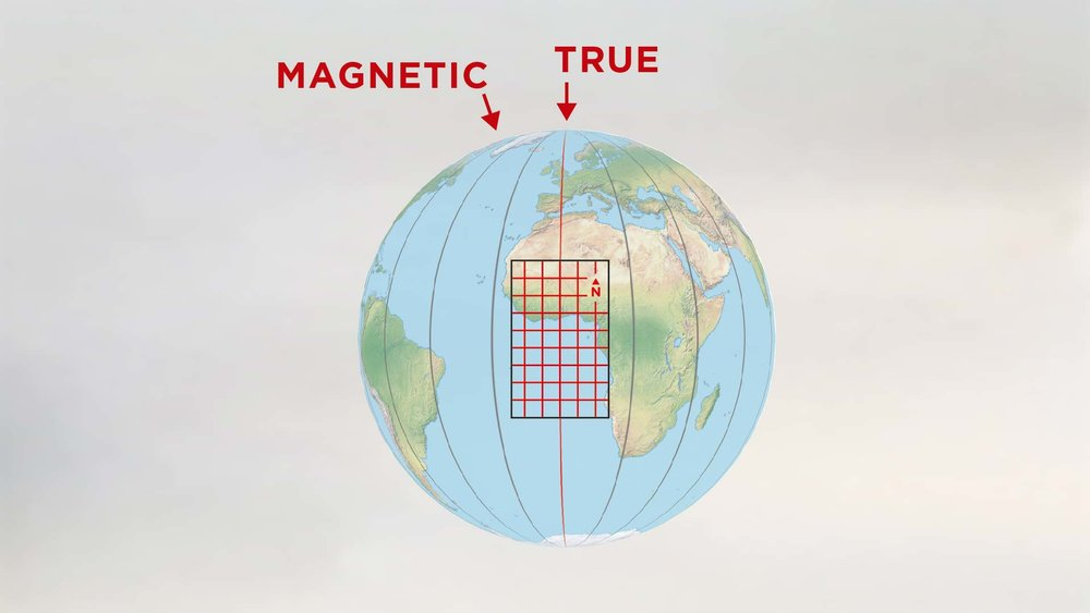 True North  or  Map North  points to the the North Pole is, and is where maps, and the meridian lines on maps face.