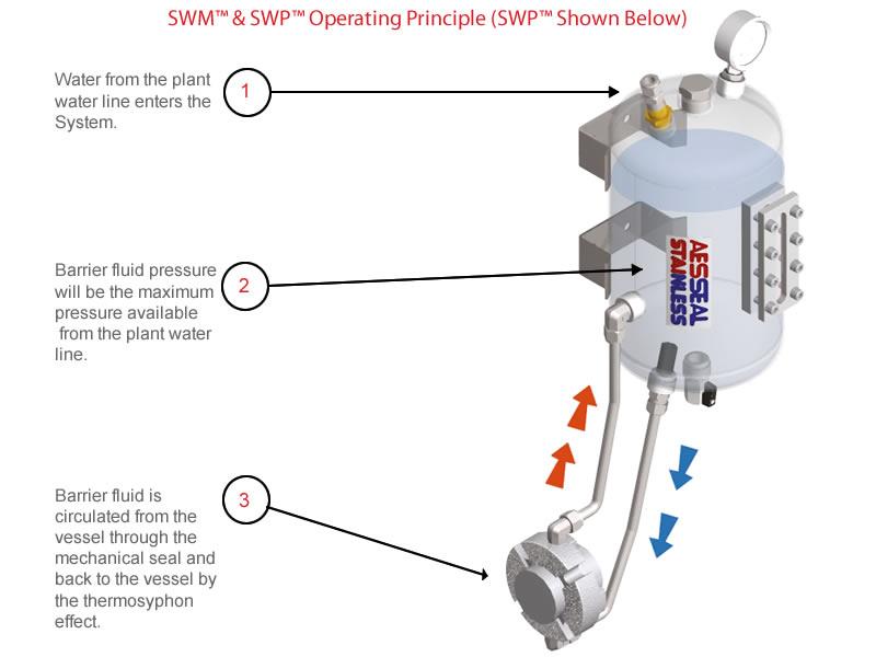 SWP-Operating-BV.jpg