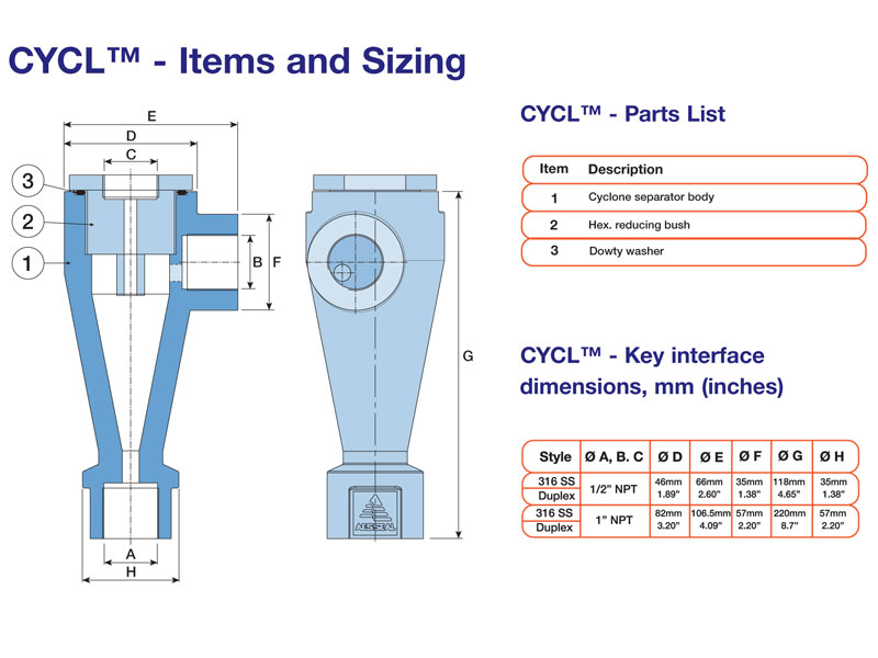 CYCL_Components-BV.jpg