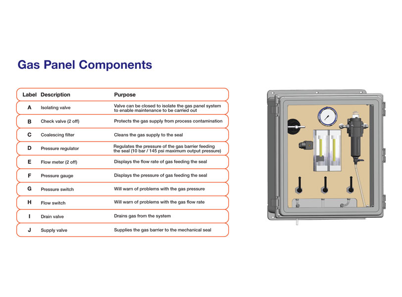 Gas-Panel-Components-BV.jpg