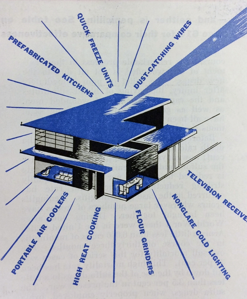 "Slattery's Postwar Home Illustration .  Illustration from Harry Slattery, ""Electricity in Your Postwar Home,""  Hygeia: The Health Magazine  22, no. 8 (August 1944), 582."
