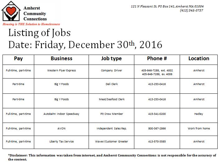 Job Listing- 12.30.16.PNG