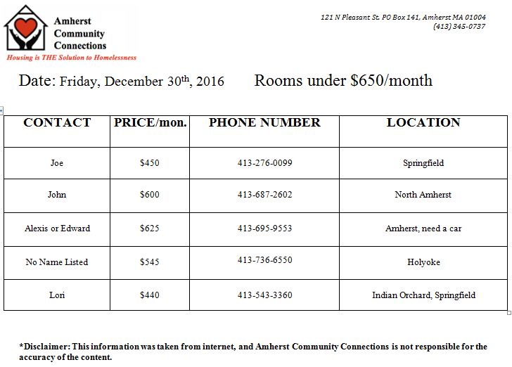 Room Listing- 12.30.16.PNG