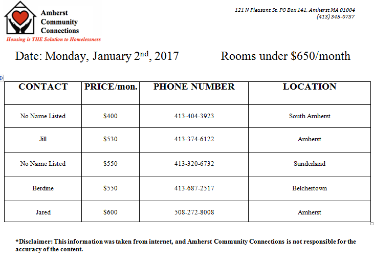 Room Listing- 1.2.17.PNG