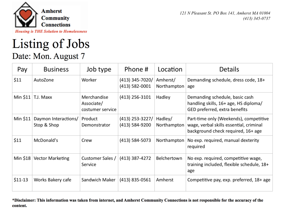 Job Listing Amherst Community Connections