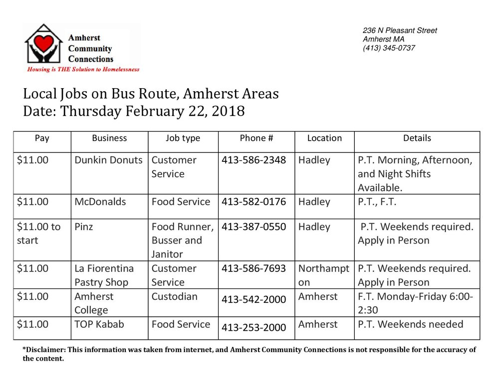 Jobs Feb 22nd -page-001.jpg