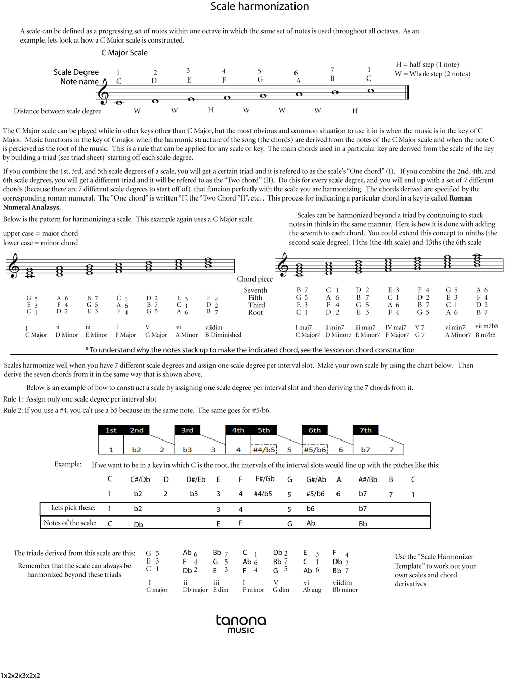 Tanona Music - Scale Construction and Harmonization.png