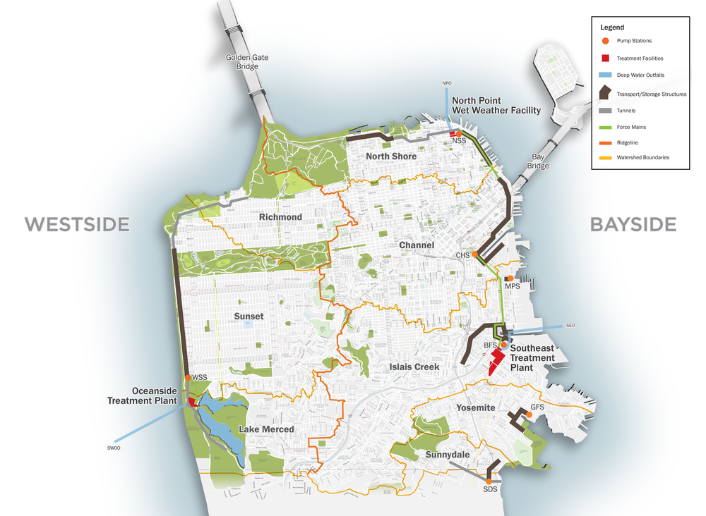 San Francisco's combined sewer system includes 1,000 miles of pipeline which collects residential and business sewage along with storm water runoff.      27 pump stations transport wastewater to the City's 3 treatment facilities, and 8 deep-water outfalls discharge the treated water into San Francisco Bay and the Pacific Ocean.