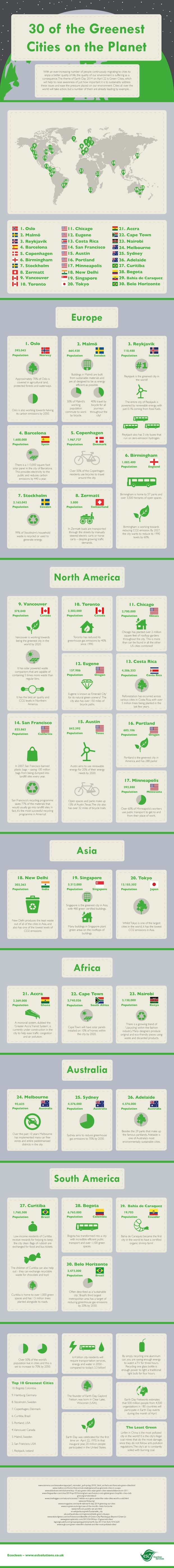 ECO_Infographic_Greenest_Cities.jpg