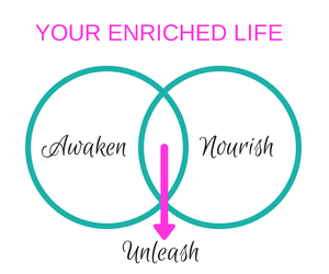 Your Enriched Life