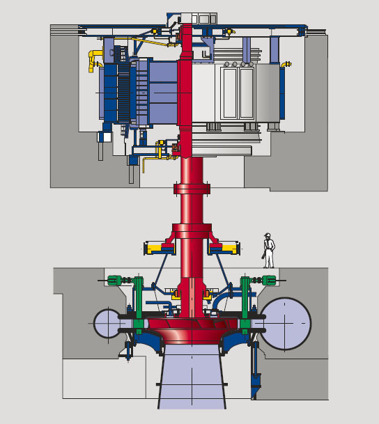 Cross section of a variable-speed Francis pump-turbine for Goldisthal, Germany