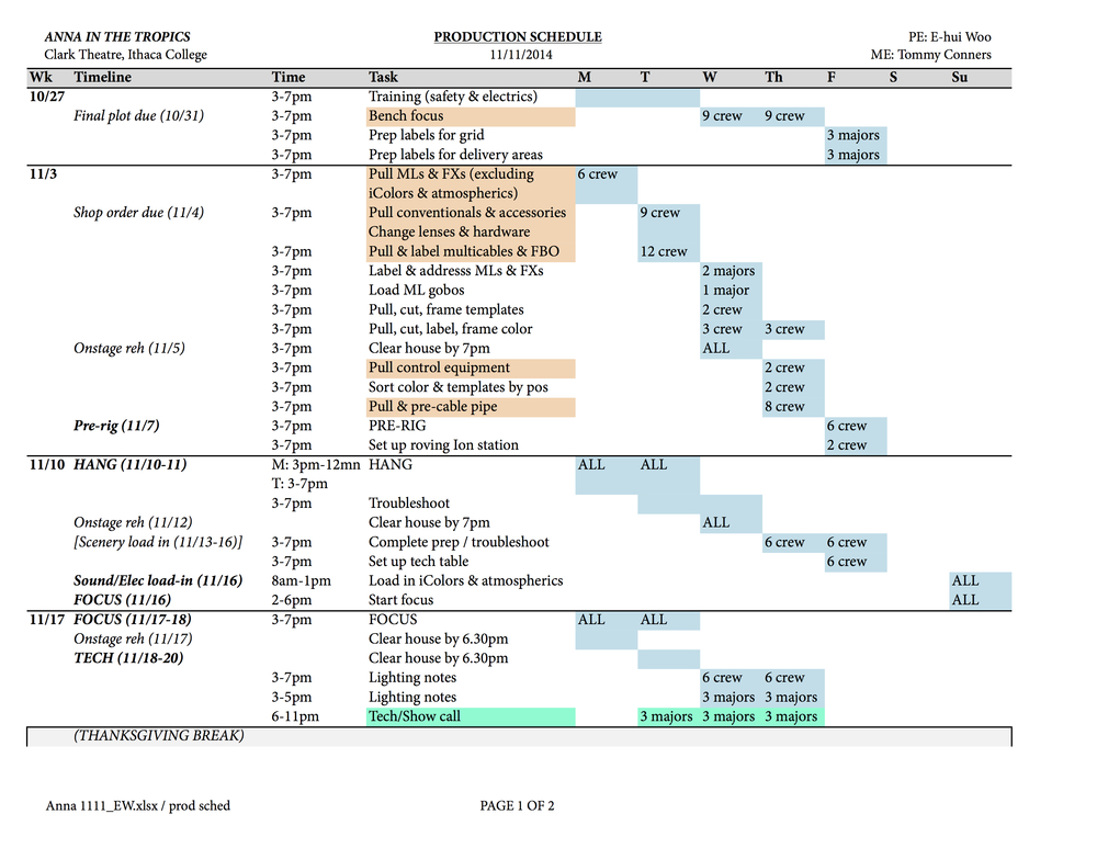 Anna in the Tropics - production schedule