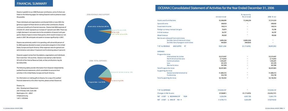 oceana_annualreport_high7.jpg