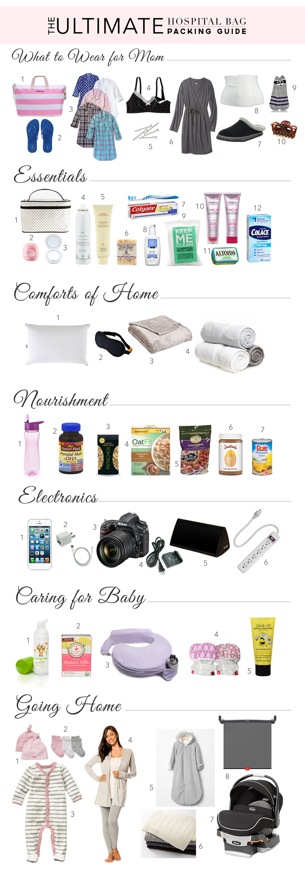 Ultimate Packing List for Hospital Bag
