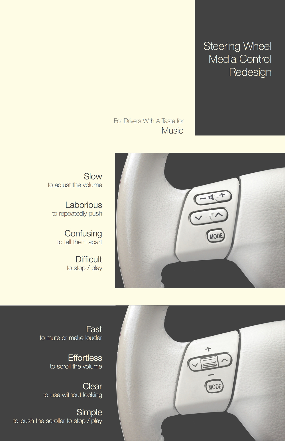 Control Redesign.jpg