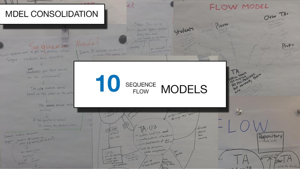 3- Models.jpg