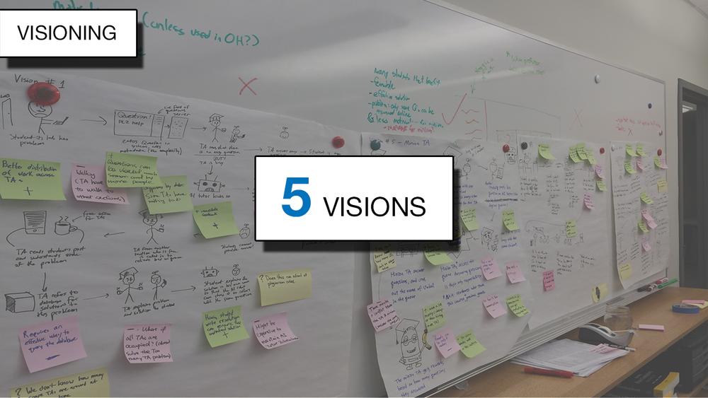4 - Visioning.jpg
