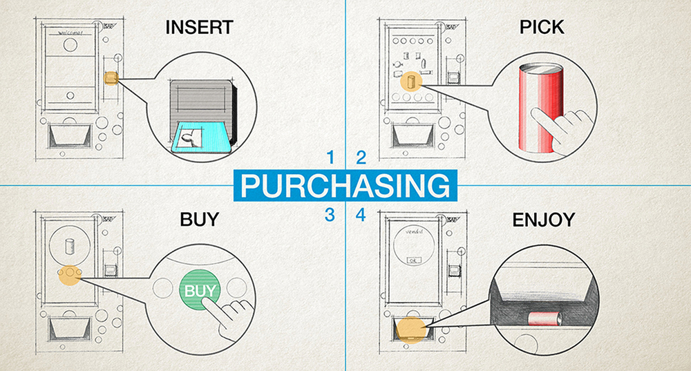 1_Purchasing.jpg