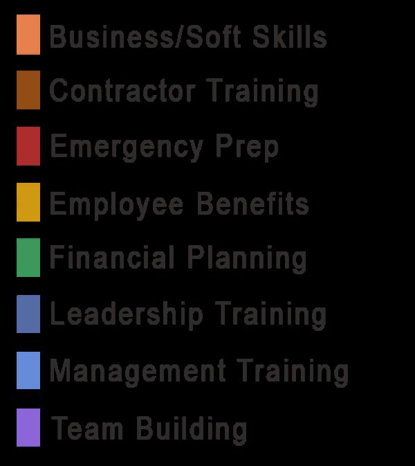 Training Exchange Calendar list.png