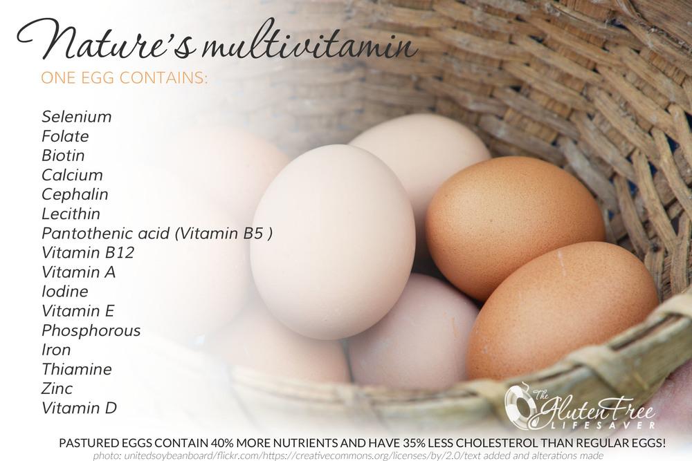 Alt dette finner du ibare ett egg!