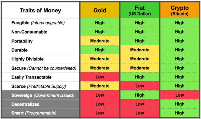 Traits of Money.jpg