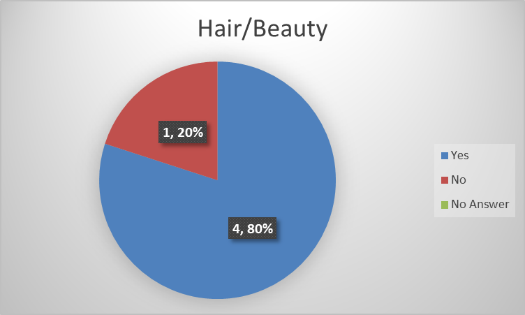 hair and beauty.png