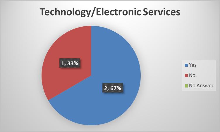 tech services.png