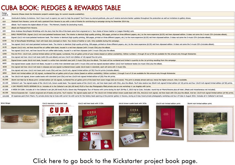 P&R table.jpg