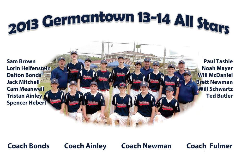4x8 Picture Banner for All Star Team