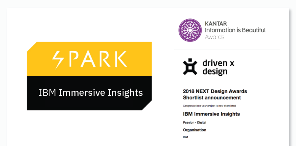 Immersive Insights won and was recognize with different design awards.