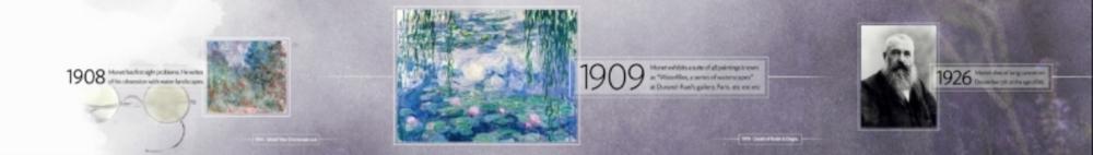 Monet_timeline.jpg