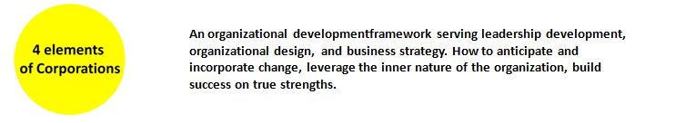 4 elements of corporations.JPG