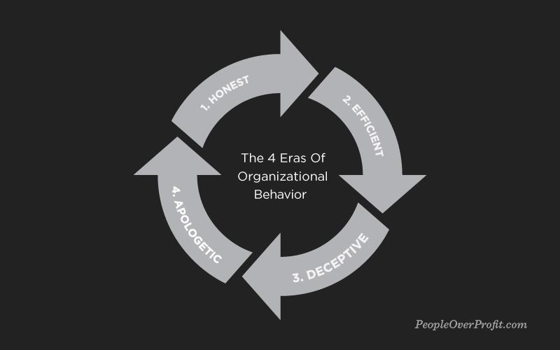 people over profit four organizational eras