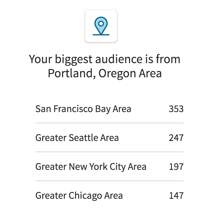 I Got Skills biggest audience location.png