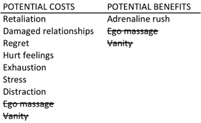 cost-benefit-losing-temper-400.png