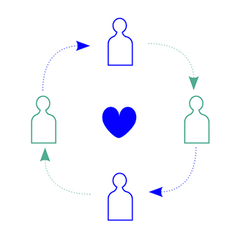 Het begint met collectieve aspiratie - Creëren vanuit een gedeelde visie met betekenis.