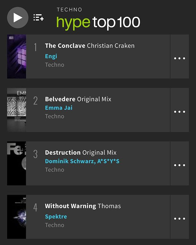What a week it has been.  For @emmajai_music - Belvedere to reach No2 in the Techno top 100 hype chart and 21 in the overall top 100 Techno chart in the first few days is unbelievable.  Charting above some of the biggest names and labels in the industry is exactly where we want to be.  All of your support is very much appreciated.  Merry Christmas  #EmmaJai #intuitorecords #🎅