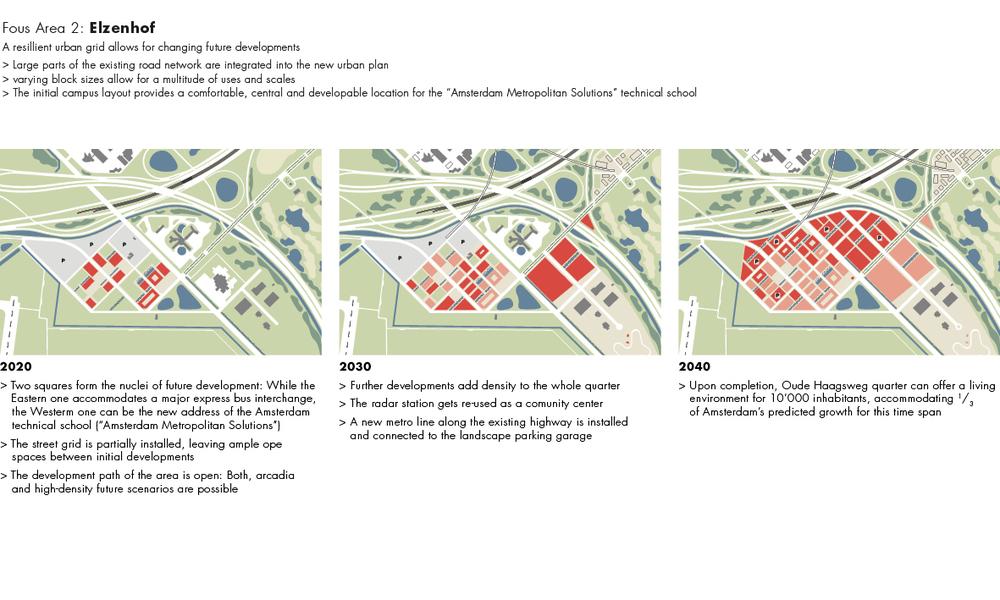 AMSTERDAM-AIRPORT-CORRIDOR_PAGE-10  100x60mm  300dpi.jpg