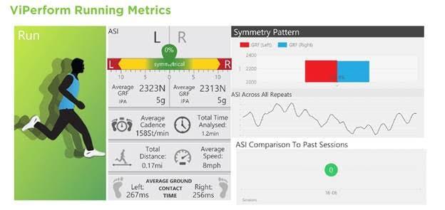 DorsaVi-Running-Metrics.jpg