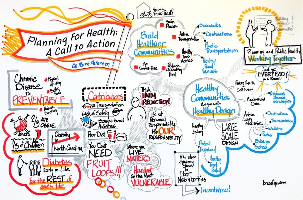Planning for Health.jpg