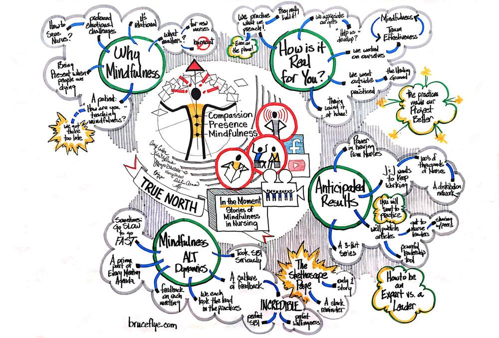 Mindfulness Group RWJF.jpg