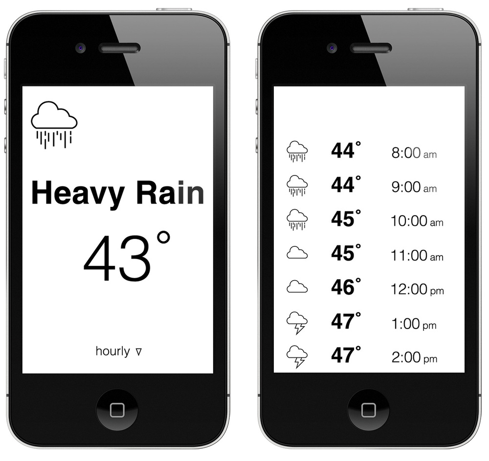 February 25:  I am frustrated with The Weather Channel app because it is too cluttered with ads and unnecessary graphics which lengthen load time and distract the user from the main goal, so I came up with this concept for a simple and clean design.