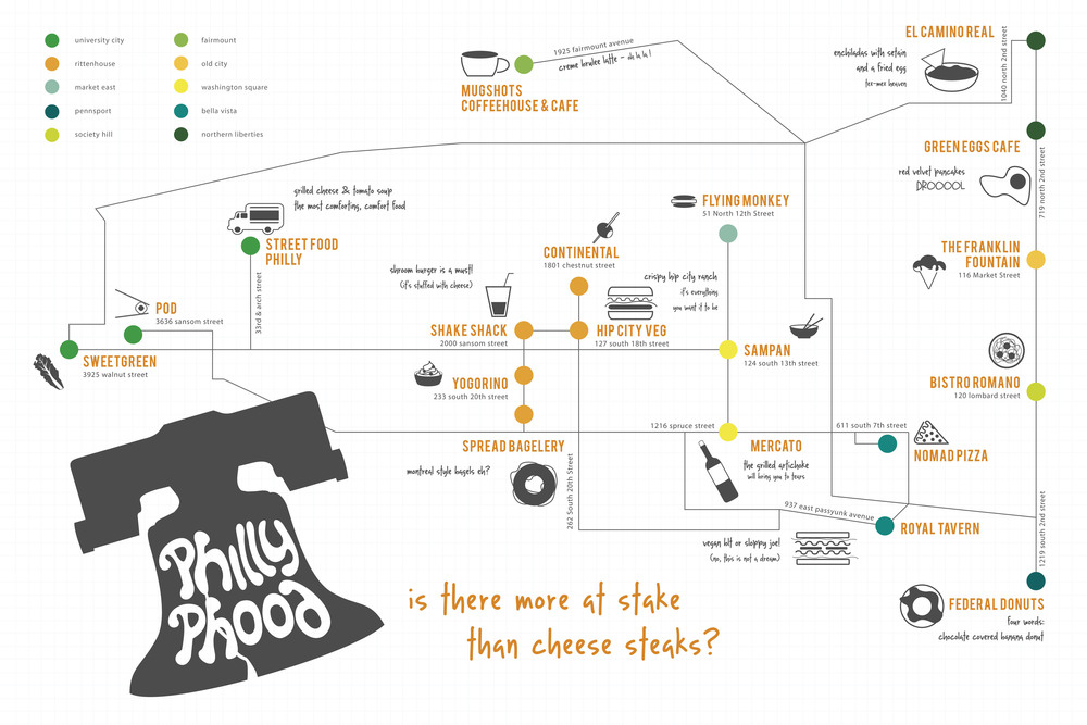 This is an infographic map of some of my favorite places to eat in Philadelphia.