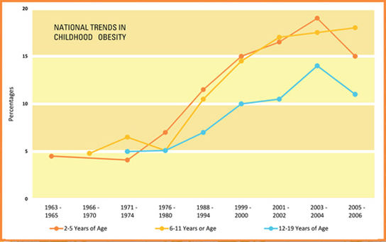 Trends in National Income of India (With Statistics)